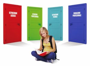 orientamento scolastico - ragazza seduta a fianco a quattro porte: istruzione liceale, istruzione professionale, istruzione tecnica, formazione professionale